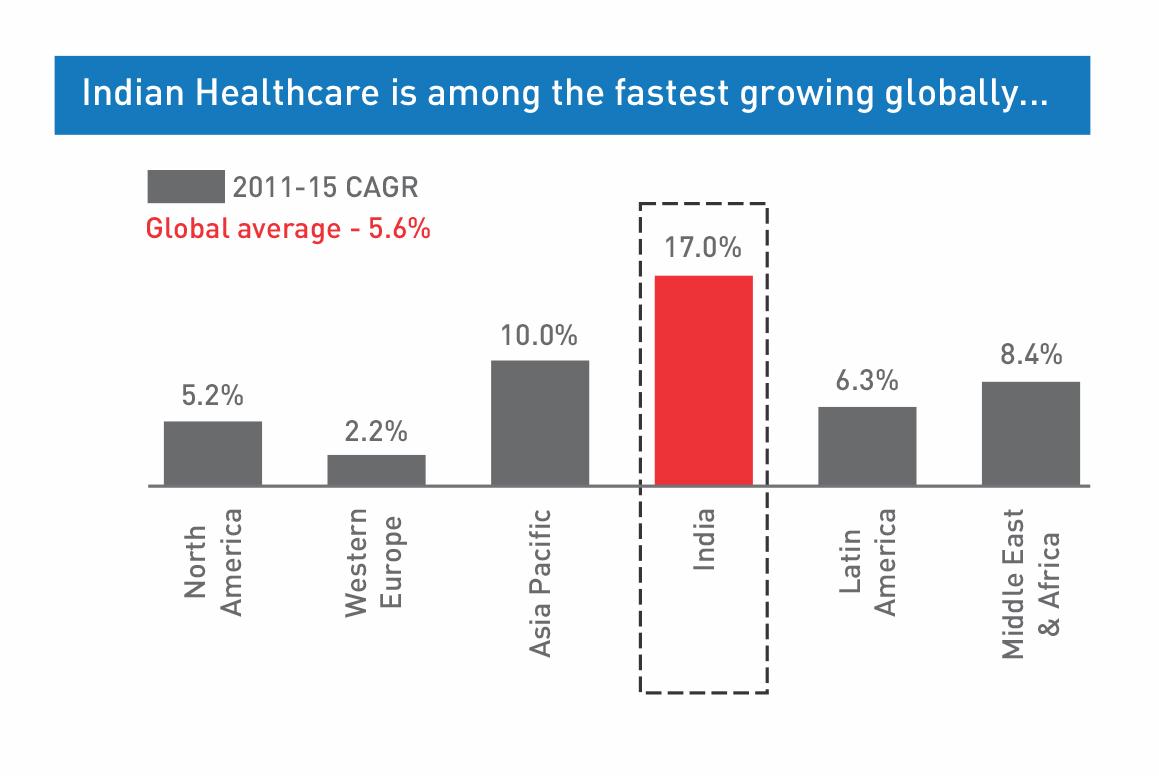 Home -- India's No  1 Trade Fair for Hospitals, Health Centres and