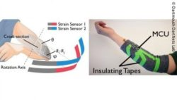 Image: graphic showing the function of the smart fabric on the left, arm with a bandage on the right; Copyright: Dartmouth DartNets Lab